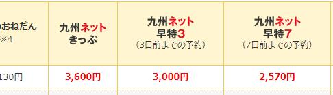 九州新幹線 料金表