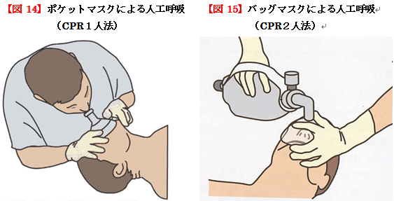 CPR1人法、CPR2人法