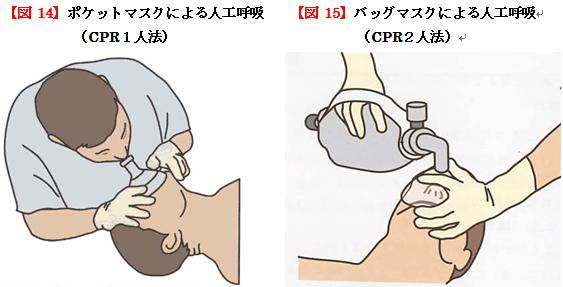 CPR1人法、CPR2人法